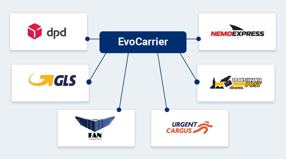 Evo Carrier